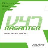 【ラザンター】RASANTER-V47